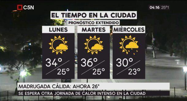 Pronóstico del tiempo extendido del lunes 22 de enero de 2018
