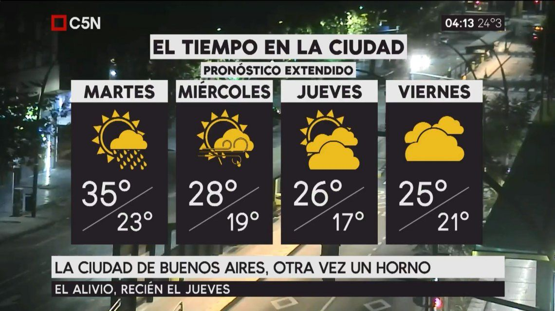 Pronóstico del tiempo extendido del martes 23 de enero de 2018