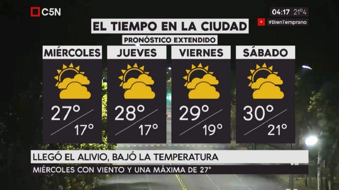 Pronóstico del tiempo extendido del miércoles 24 de enero de 2018