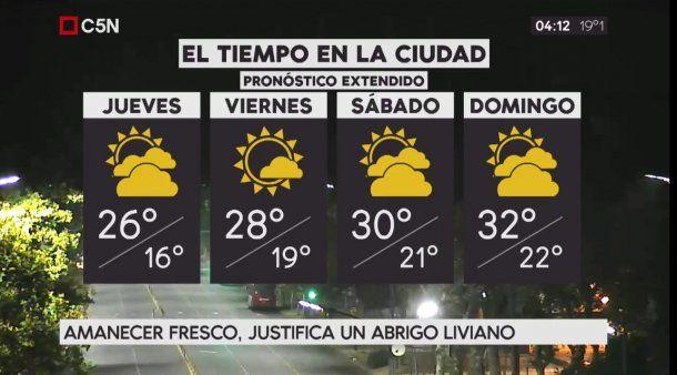 Pronóstico del tiempo extendido del jueves 25 de enero de 2018