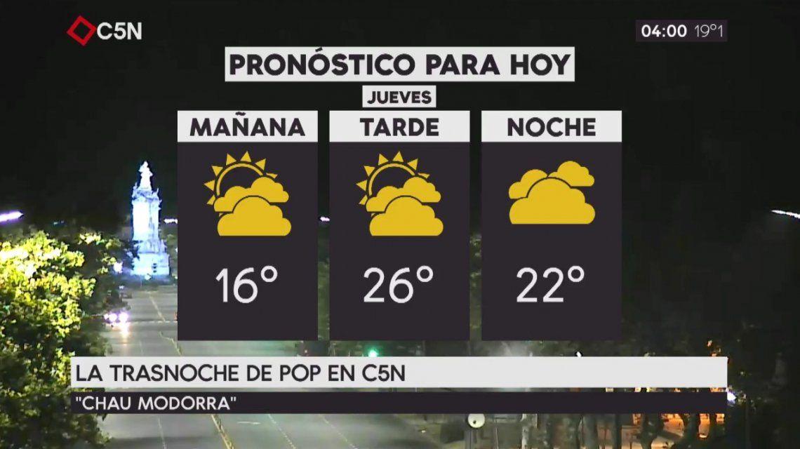 Pronóstico del tiempo del jueves 25 de enero de 2018