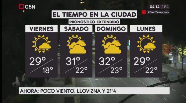 Pronóstico del tiempo extendido del viernes 26 de enero de 2018