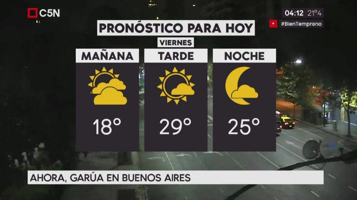 Pronóstico del tiempo del viernes 26 de enero de 2018