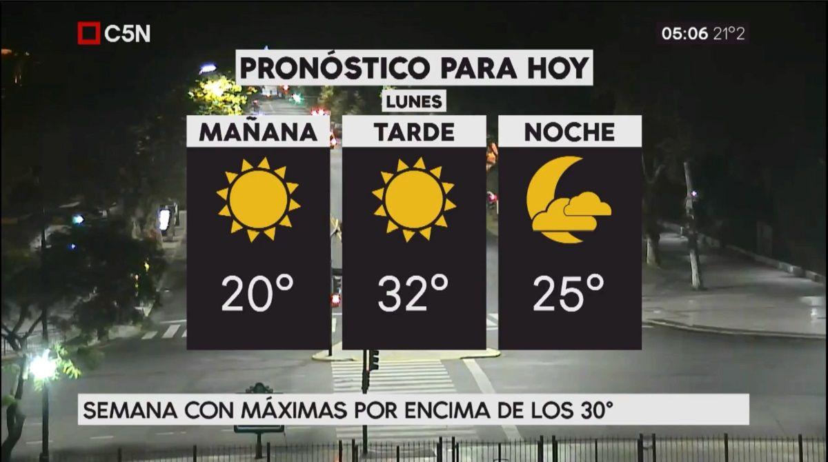 Pronóstico del tiempo del lunes 29 de enero de 2018