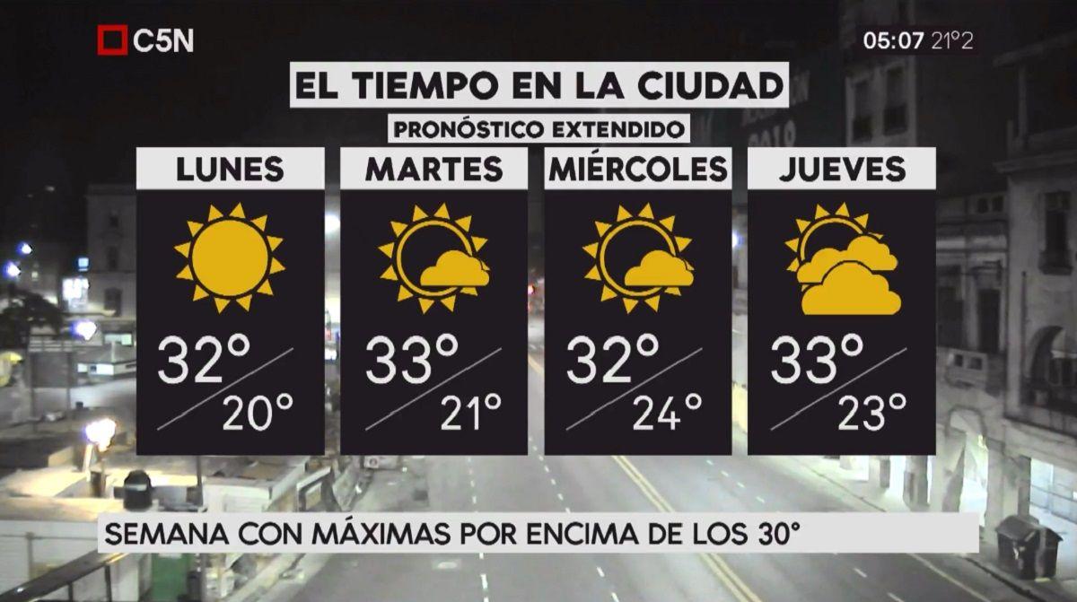 Pronóstico del tiempo extendido del lunes 29 de enero de 2018