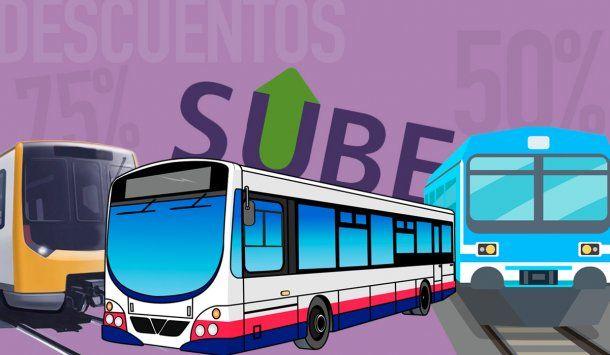 Red SUBE: el 1º de febrero arrancan los descuentos en el transporte