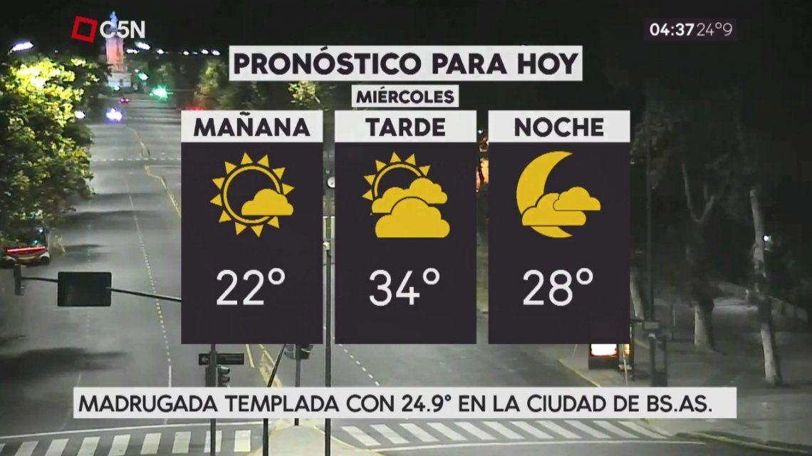 Pronóstico del tiempo del miércoles 31 de enero de 2018