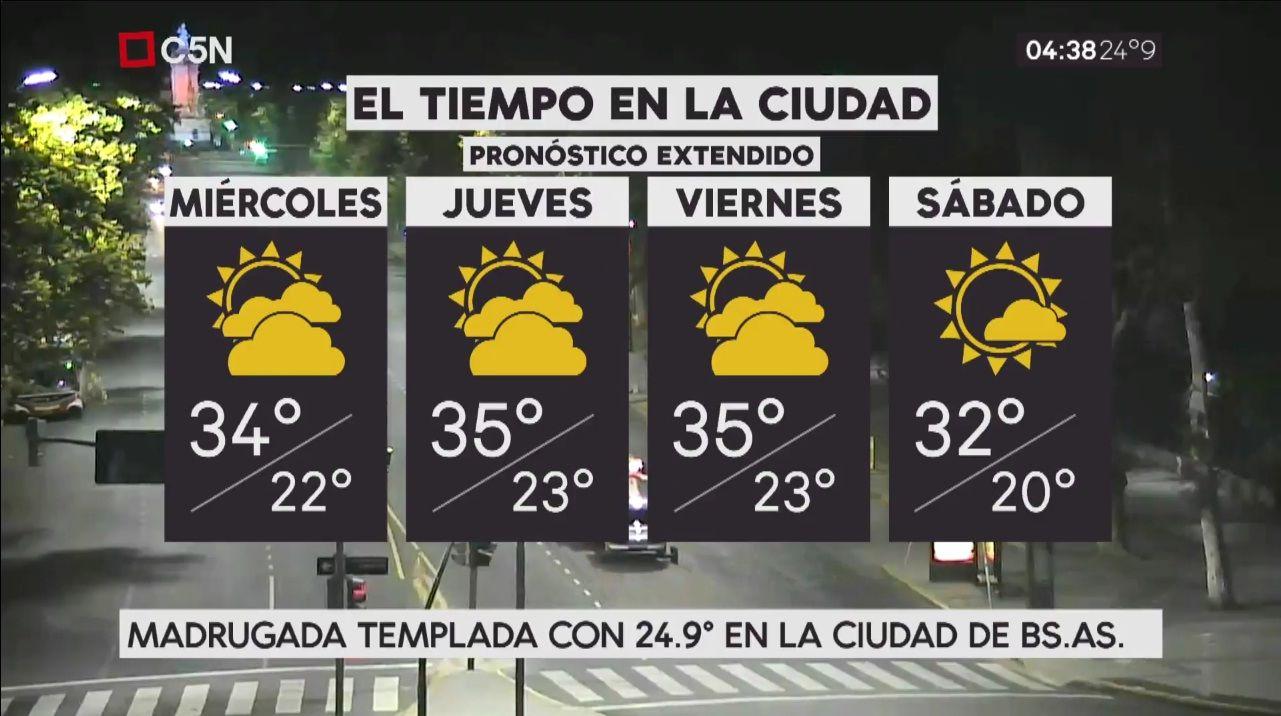 Pronóstico del tiempo extendido del miércoles 31 de enero de 2018