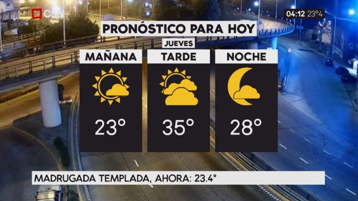 Pronóstico del tiempo del jueves 1 de febrero de 2018