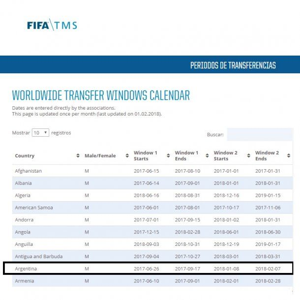 FIFA TMS