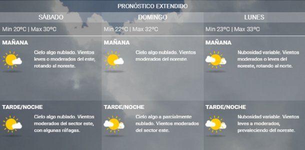 Imagen: Servicio de Meteorología Nacional