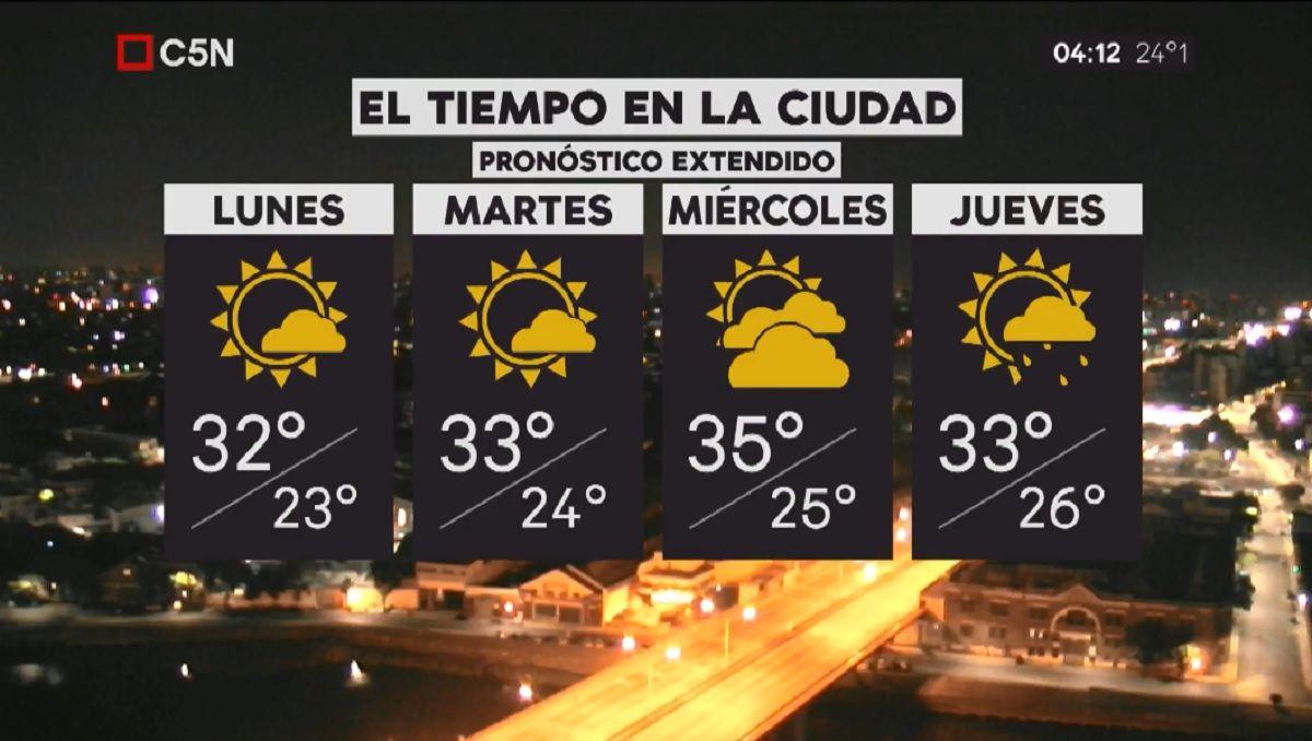 Pronóstico del tiempo del lunes 5 de febrero de 2018