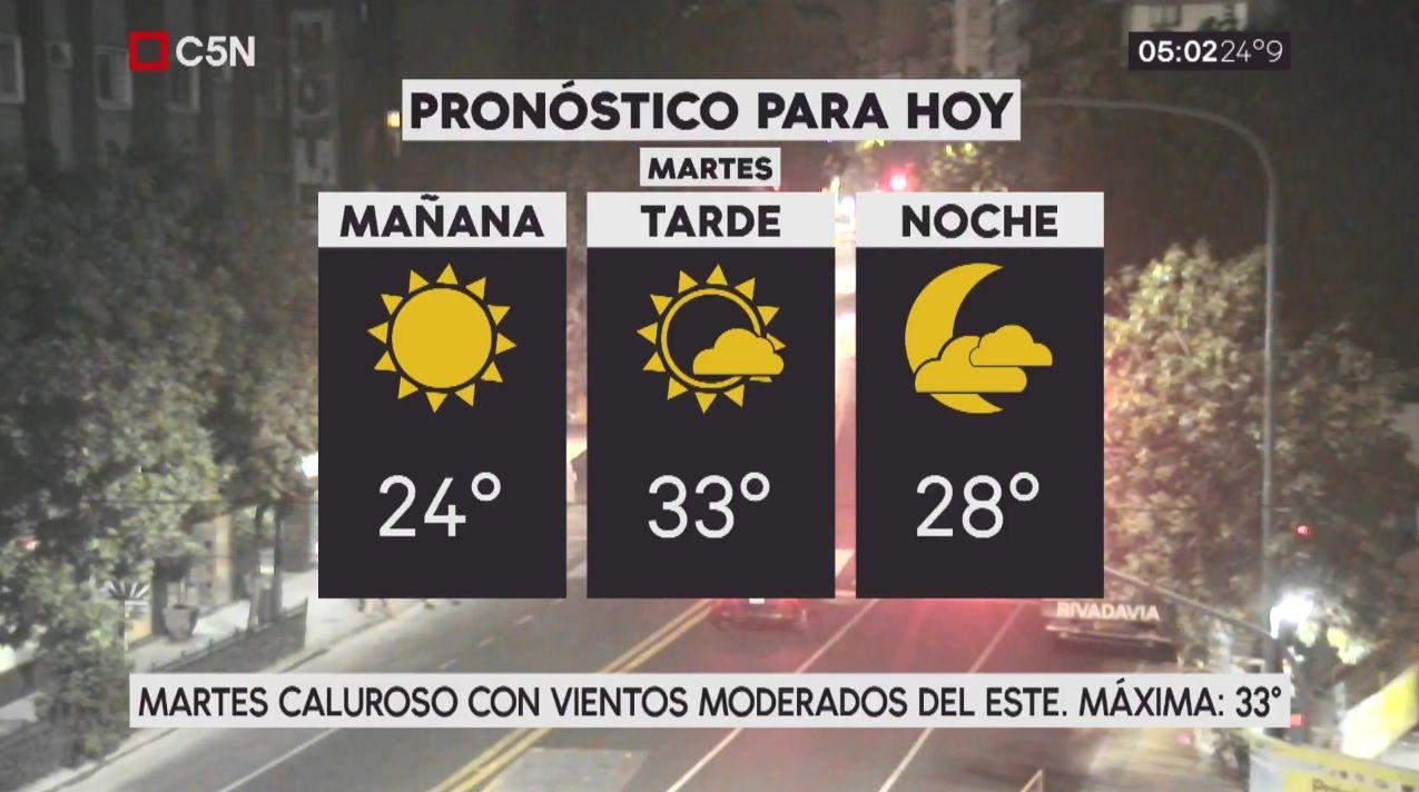 Pronóstico del tiempo del martes 6 de febrero de 2018