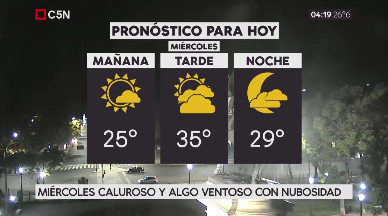 Pronóstico del tiempo del miércoles 7 de febrero de 2018