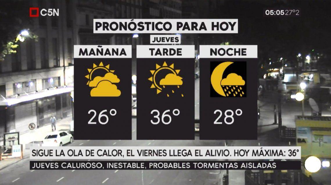 Pronóstico del tiempo del jueves 8 de febrero de 2018