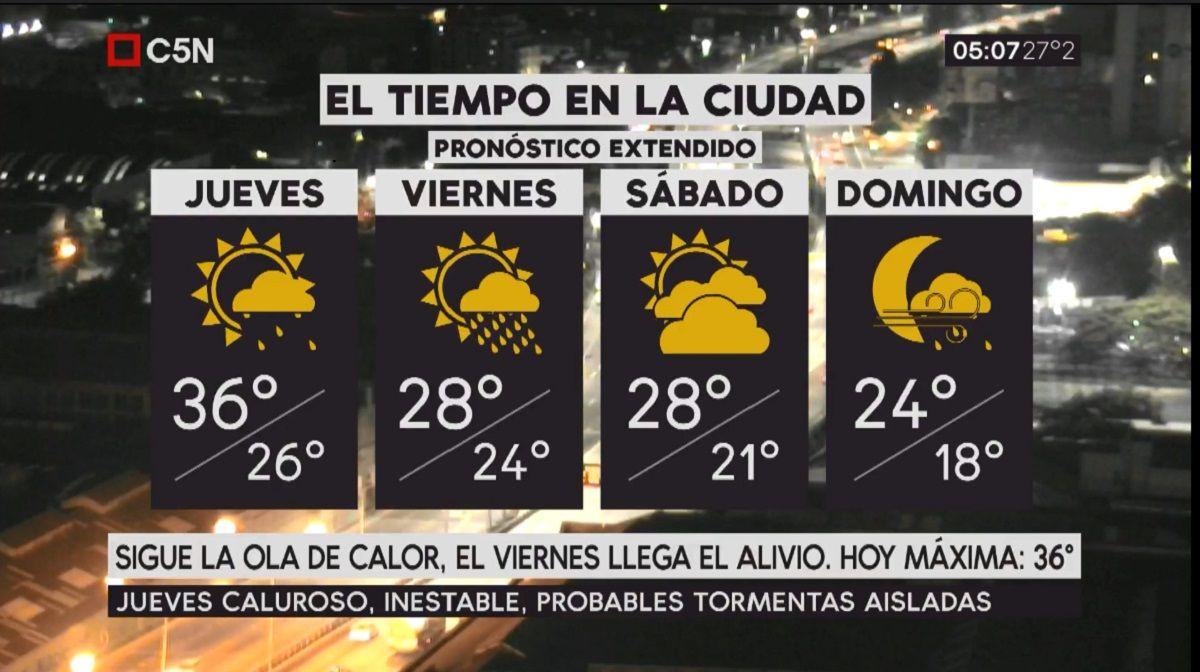 Pronóstico del tiempo extendido del jueves 8 de febrero de 2018