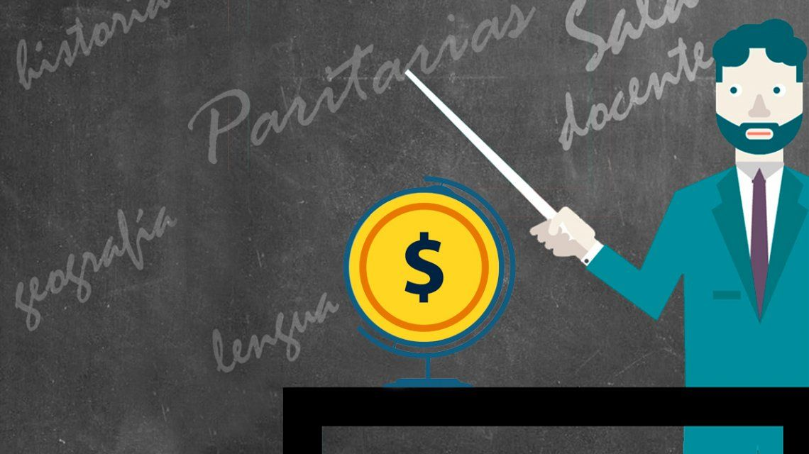 Cuánto ganan los docentes en las diferentes provincias