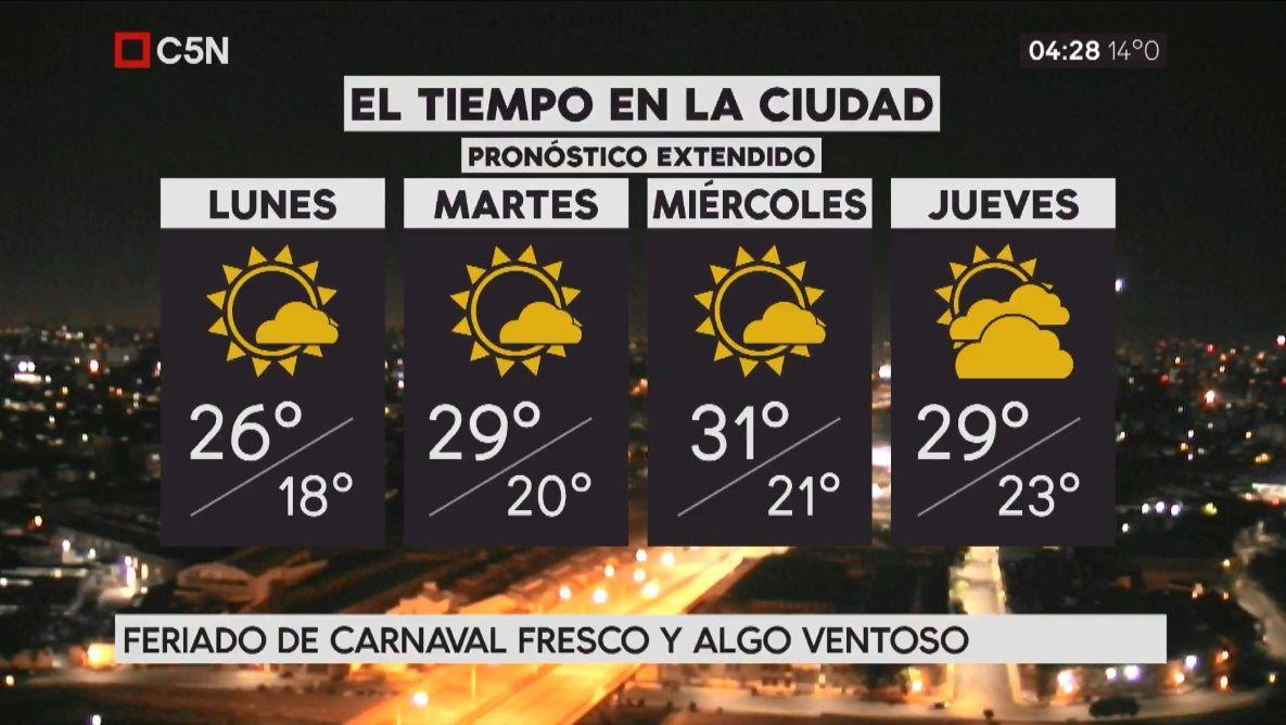 Pronóstico del tiempo extendido del lunes 12 de febrero de 2018