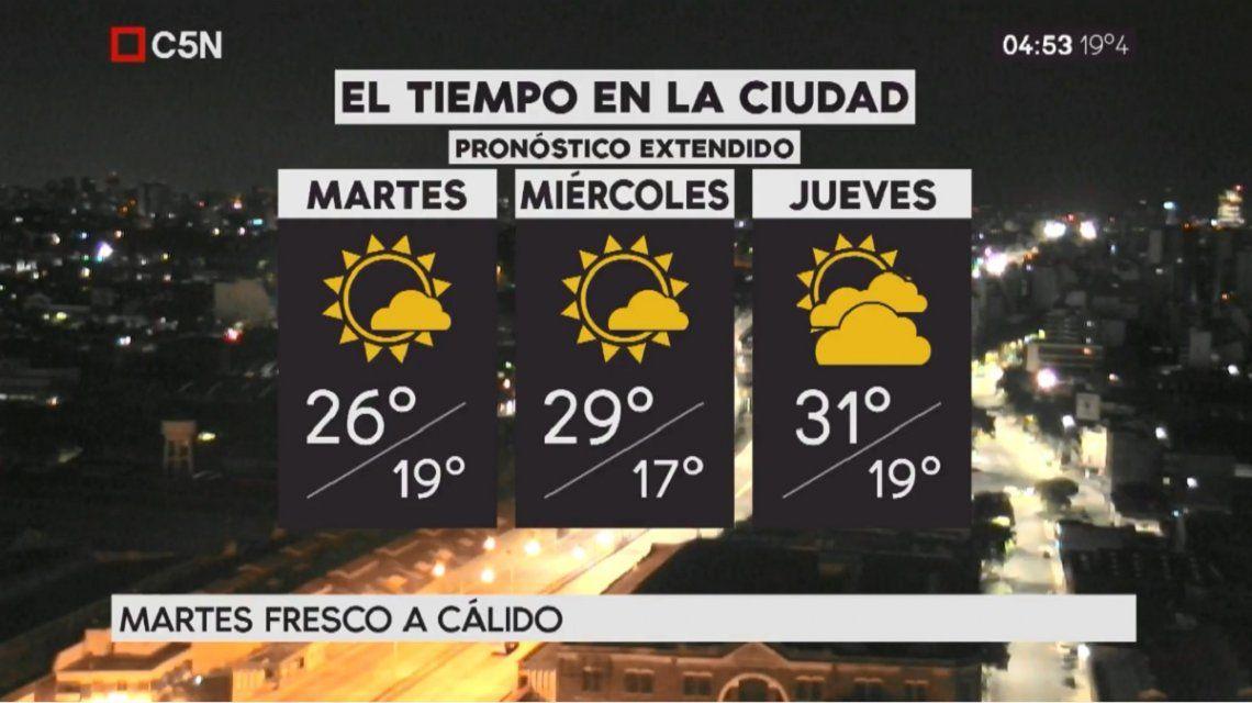 Pronóstico del tiempo extendido del martes 13 de febrero de 2018