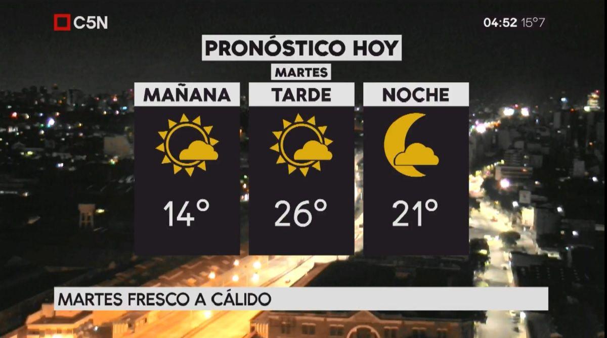 Pronóstico del tiempo del martes 13 de febrero de 2018