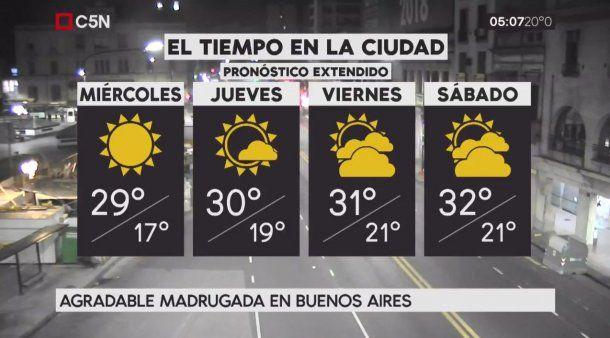 Pronóstico del tiempo extendido del miércoles 14 de febrero de 2018