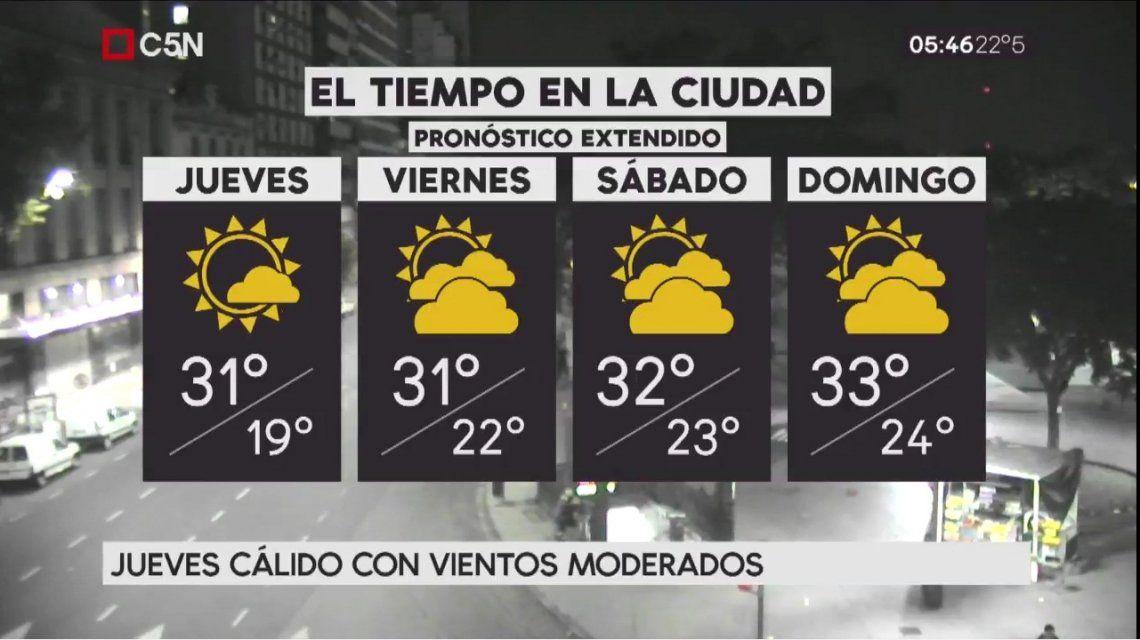 Pronóstico del tiempo extendido del jueves 15 de febrero de 2018