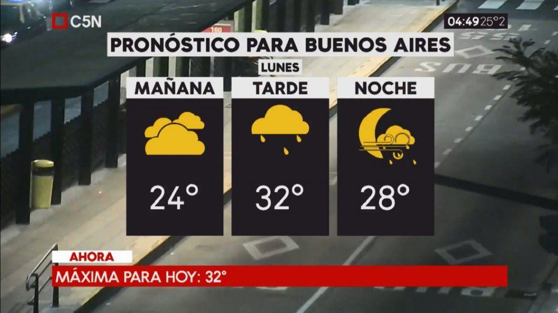 Pronóstico del tiempo del lunes 19 de febrero de 2018