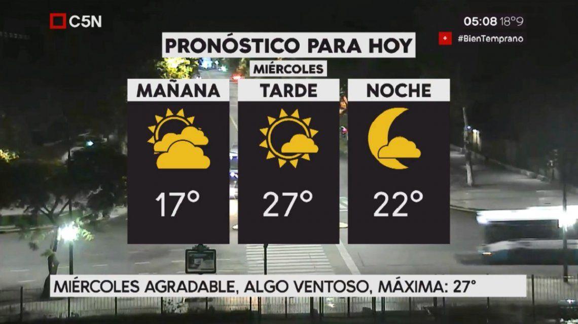 Pronóstico del tiempo del miércoles 21 de febrero de 2018