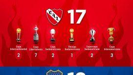 Los mejores memes por la derrota de Independiente en la Recopa Sudamericana