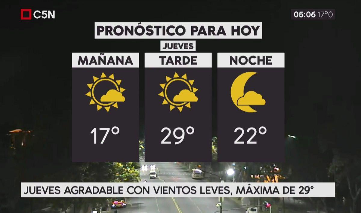 Pronóstico del tiempo del jueves 22 de febrero de 2018