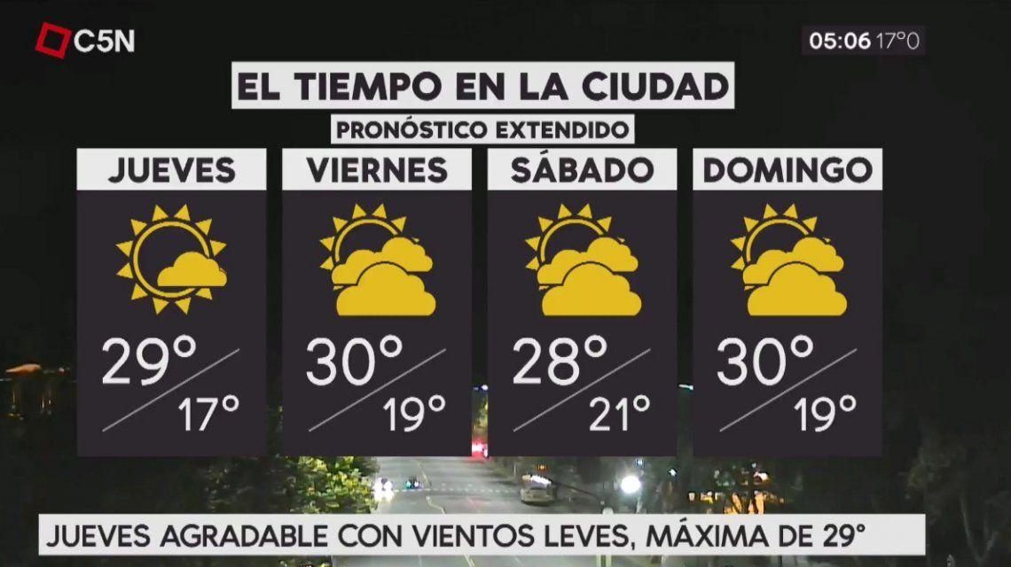 Pronóstico del tiempo extendido del jueves 22 de febrero de 2018