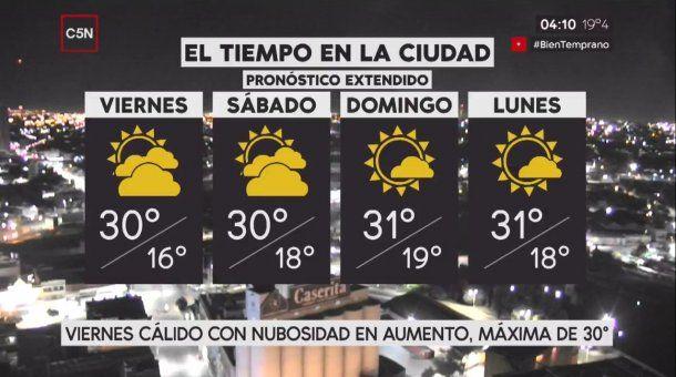 Pronóstico del tiempo extendido del viernes 23 de febrero de 2018