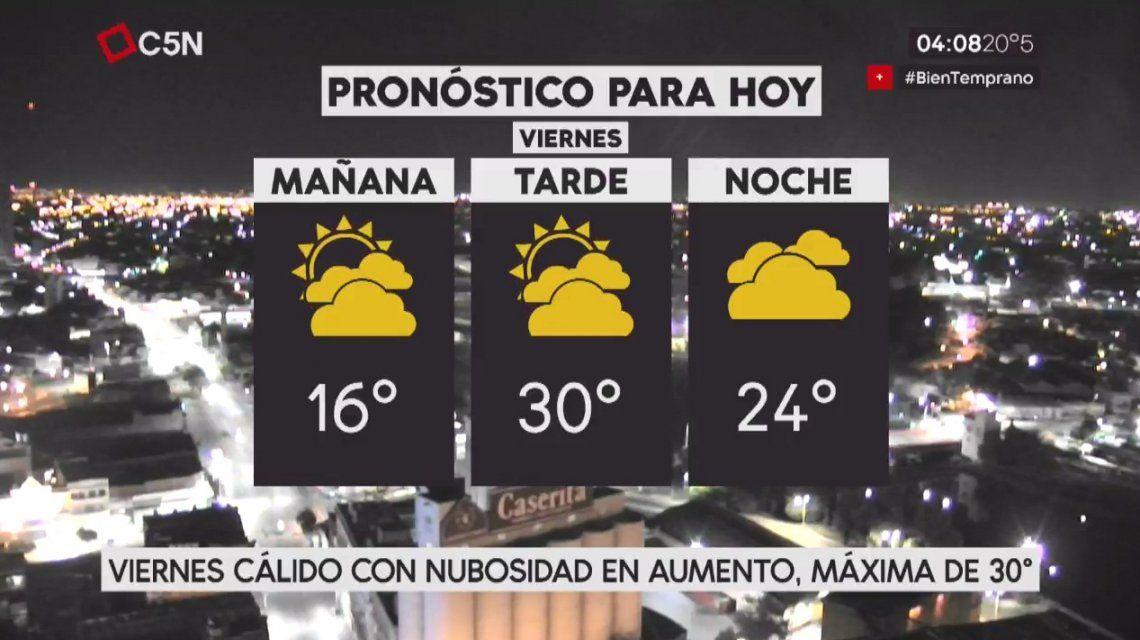 Pronóstico del tiempo del viernes 23 de febrero de 2018