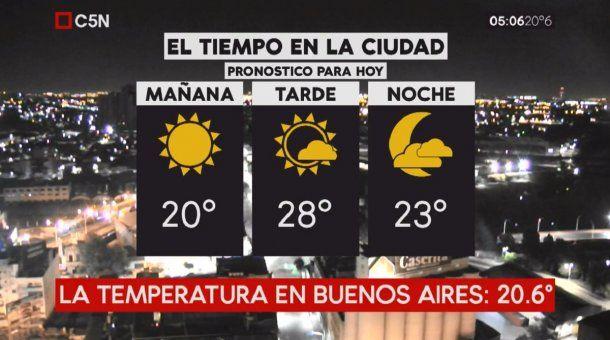 Pronóstico del tiempo del lunes 26 de febrero de 2018