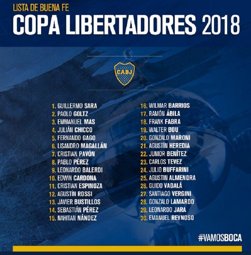Ni Benedetto ni Tevez ni Wanchope ni Bou: Leonardo Balerdi usará la 9 de Boca en la Copa Libertadores
