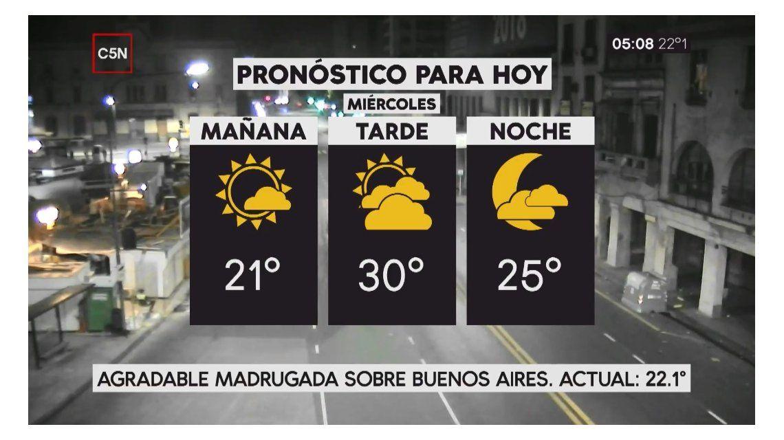 Pronóstico del tiempo del miércoles 28 de febrero de 2018