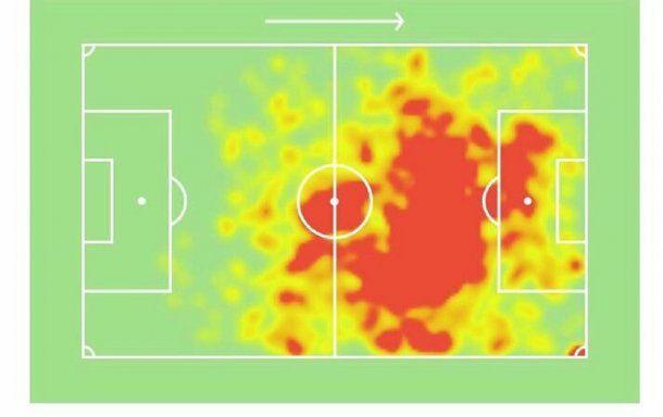 Mapa de calor de Lionel Messi con Valverde<br>
