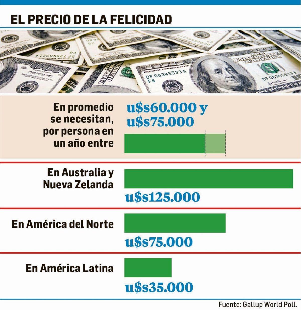 Infografìa de Ambito Financiero