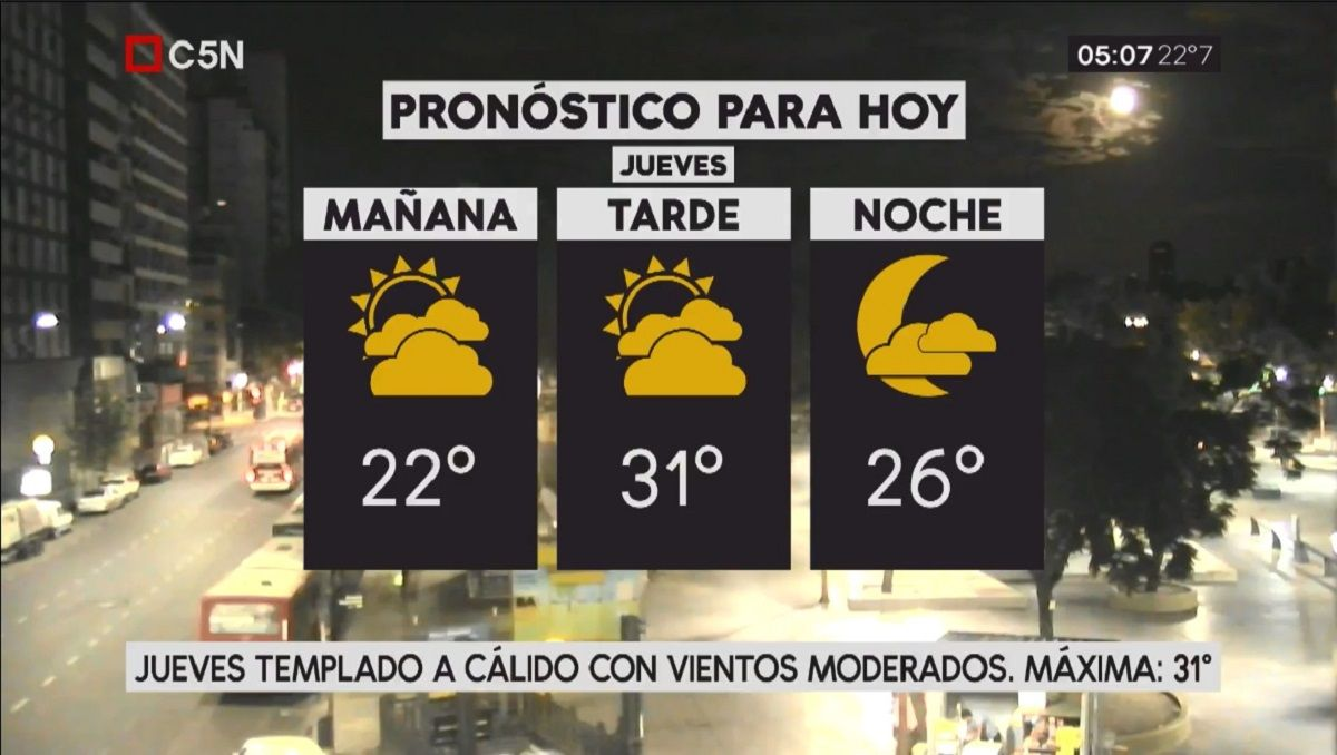 Pronóstico del tiempo del jueves 1 de marzo de 2018