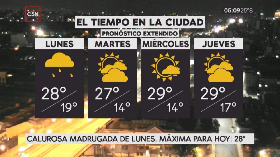 Pronóstico del tiempo extendido del lunes 5 de marzro de 2018
