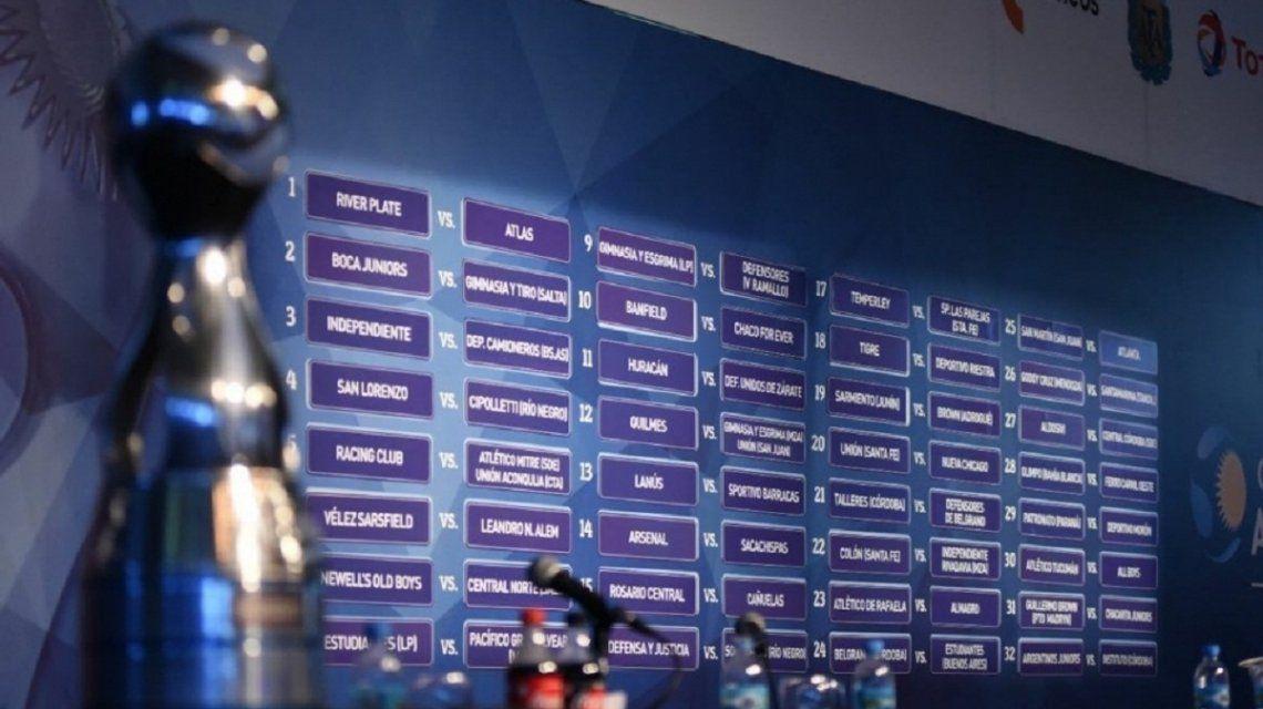 Sorteo de la Copa Argentina