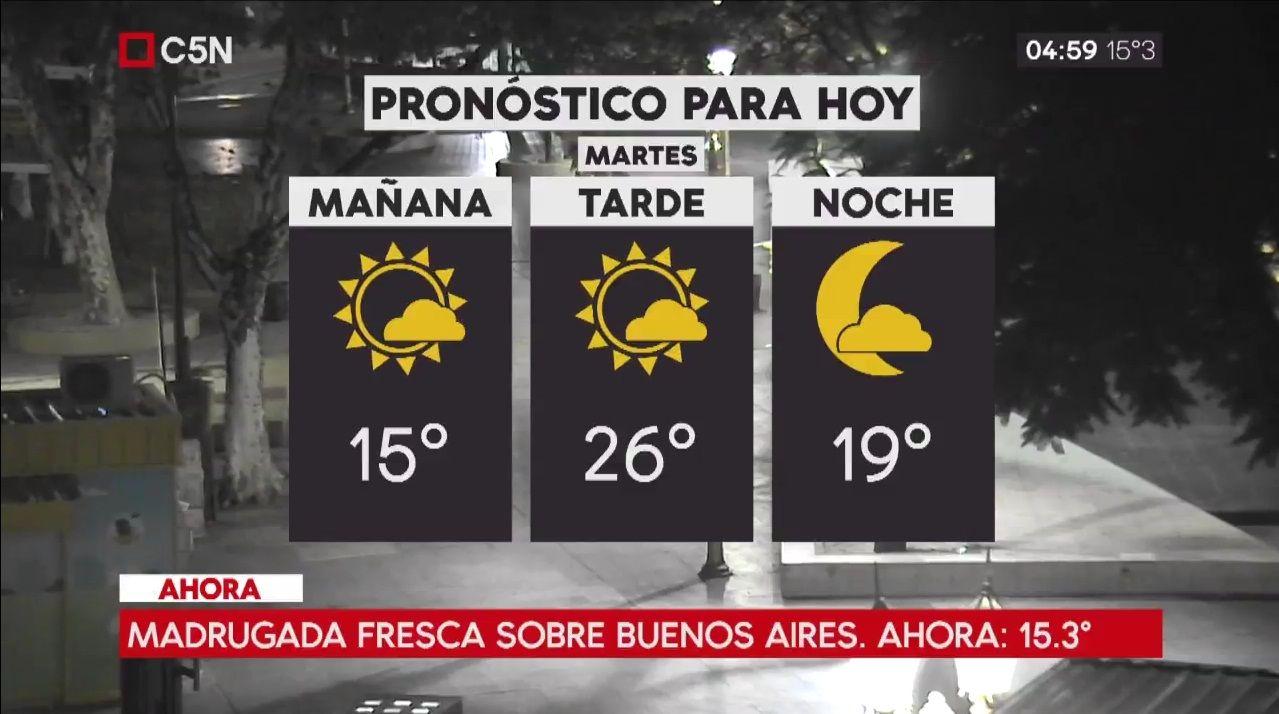 Pronóstico del tiempo del martes 6 de marzo de 2018
