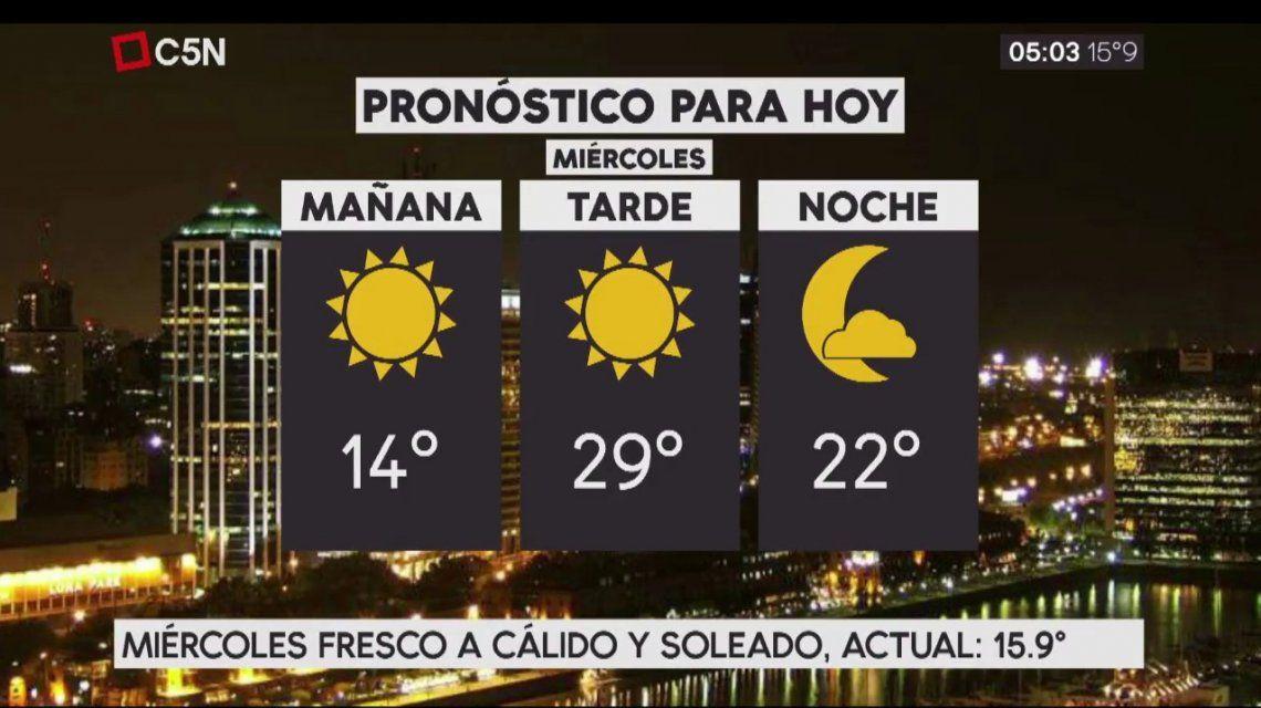 Pronóstico del tiempo del miércoles 7 de marzo de 2018