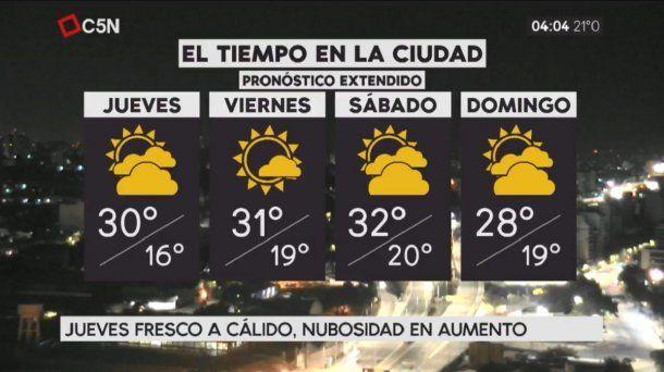 Pronóstico del tiempo extendido del jueves 8 de marzo de 2018