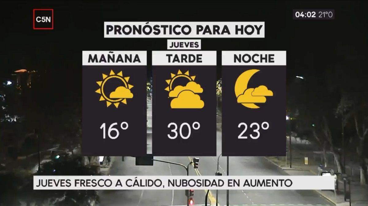 Pronóstico del tiempo del jueves 8 de marzo de 2018