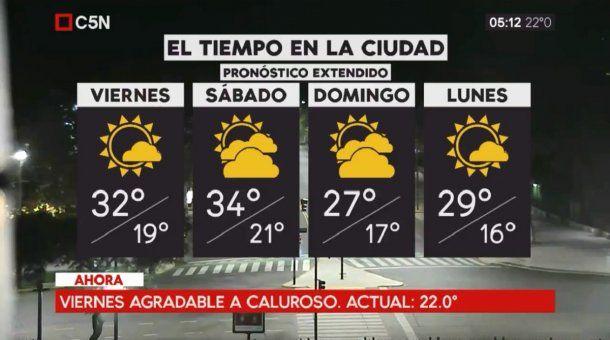 Pronóstico del tiempo extendido del viernes 9 de marzo de 2018