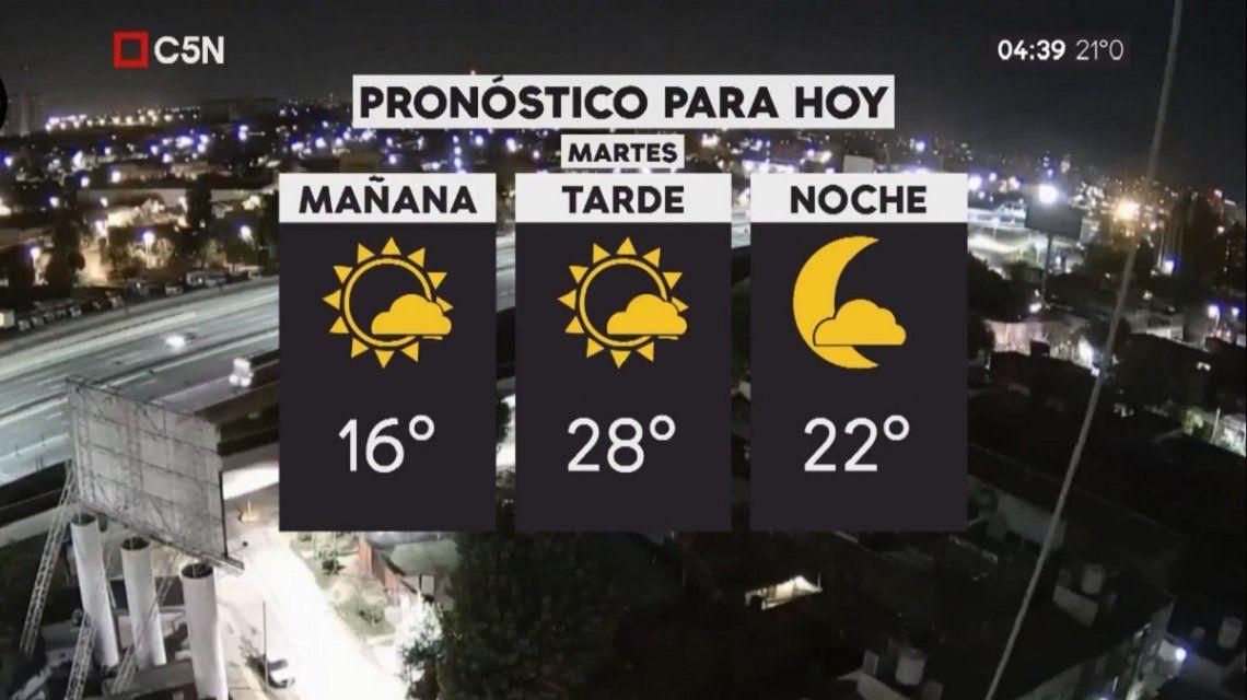 Pronostico del tiempo del martes 13 de marzo de 2018