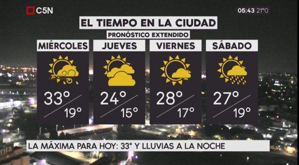 Pronóstico del tiempo extendido del miércoles 14 de marzo de 2018