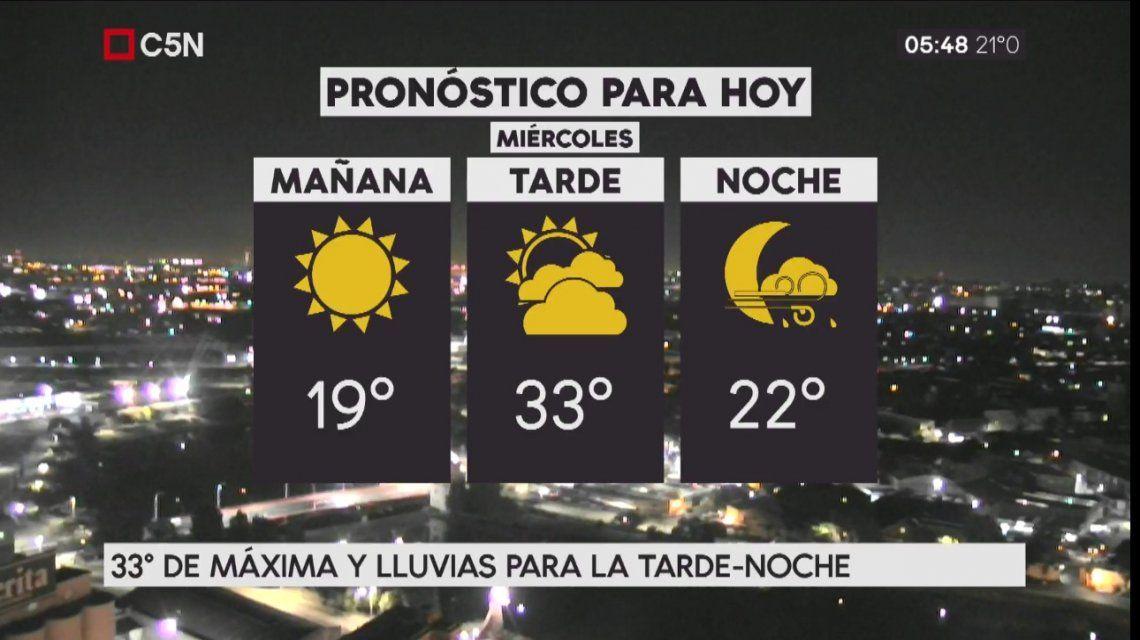 Pronóstico del tiempo del miércoles 14 de marzo de 2018