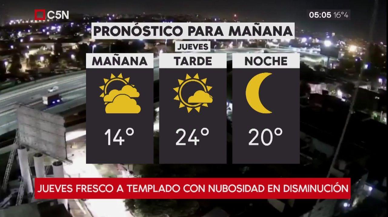 Pronóstico del tiempo extendido del jueves 15 de marzo de 2018